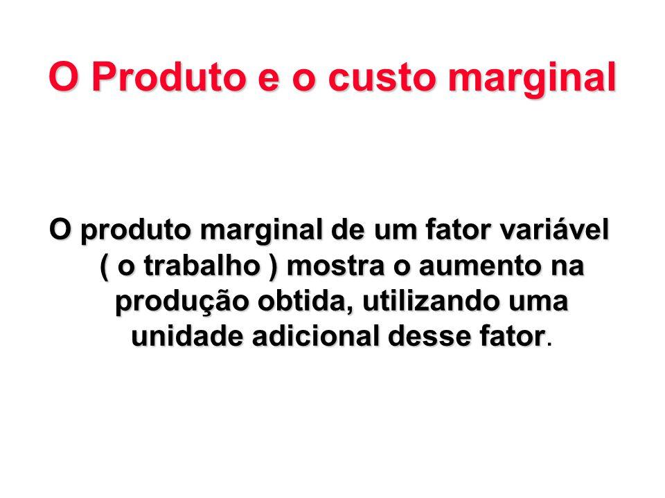 O Produto e o custo marginal