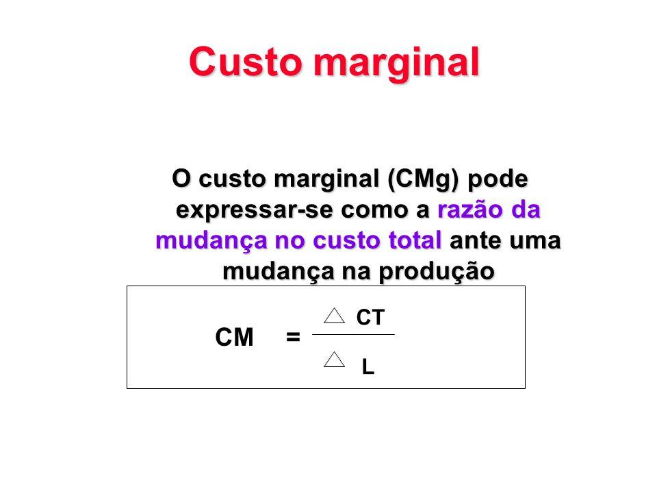 Custo marginal O custo marginal (CMg) pode expressar-se como a razão da mudança no custo total ante uma mudança na produção.