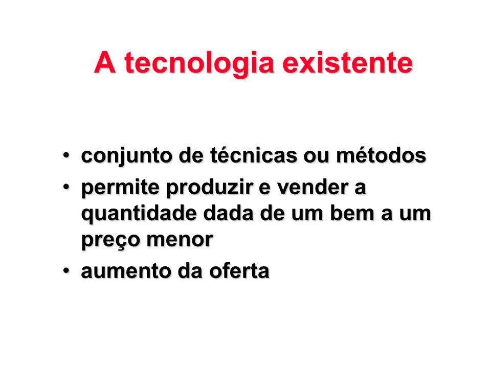 A tecnologia existente
