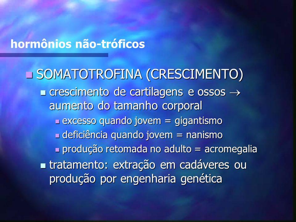 hormônios não-tróficos