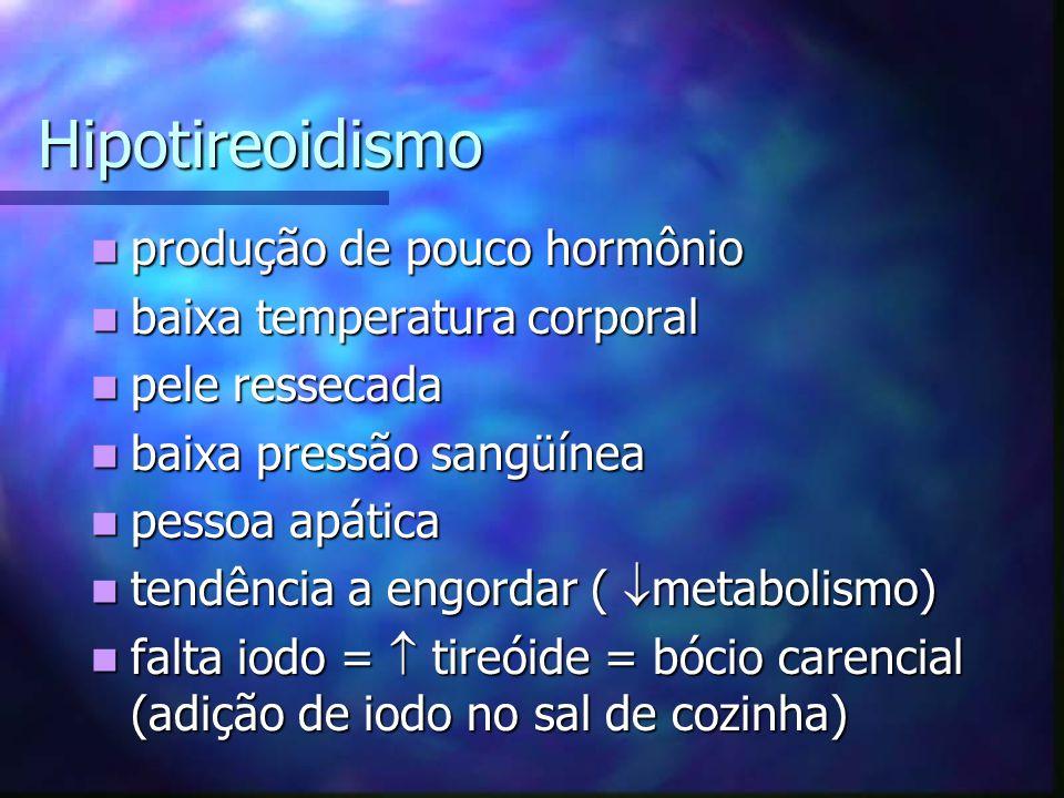 Hipotireoidismo produção de pouco hormônio baixa temperatura corporal