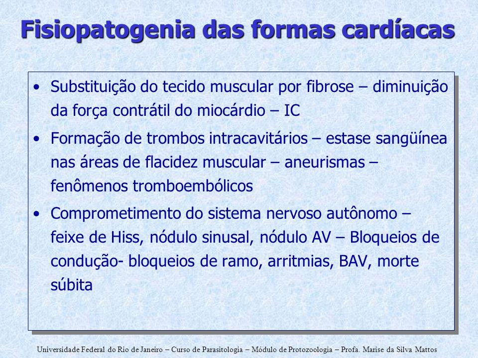 Fisiopatogenia das formas cardíacas