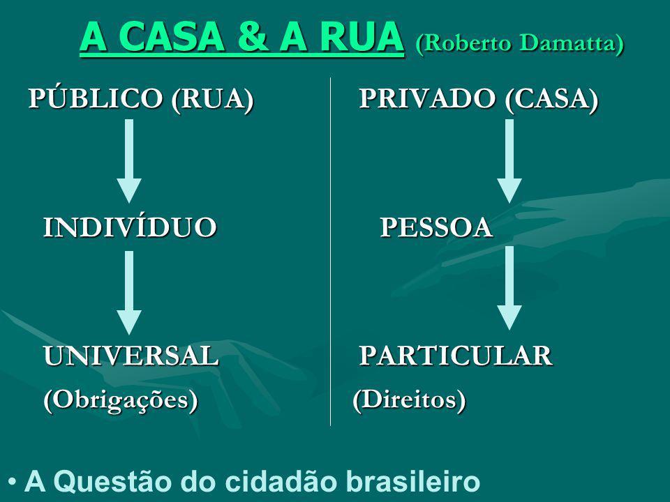 A CASA & A RUA (Roberto Damatta)