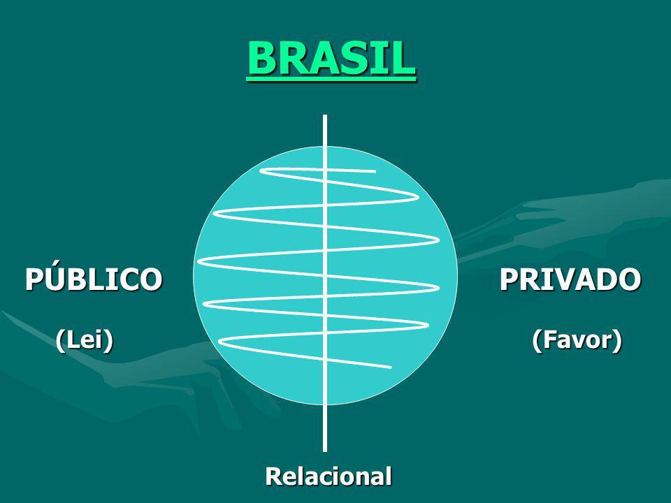 BRASIL PÚBLICO PRIVADO. (Lei) (Favor)