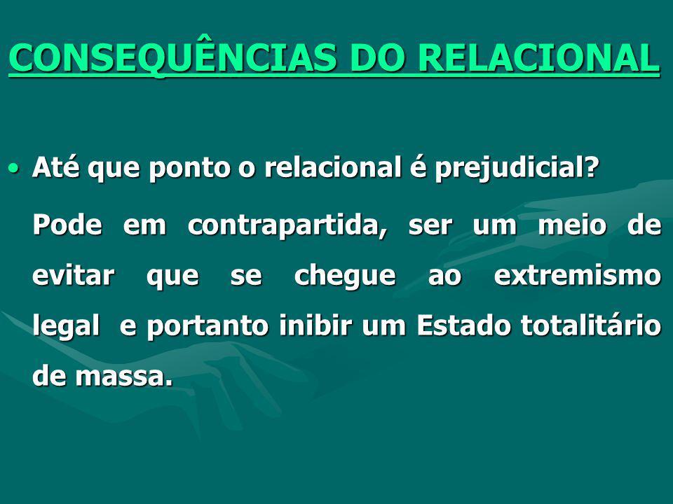 CONSEQUÊNCIAS DO RELACIONAL