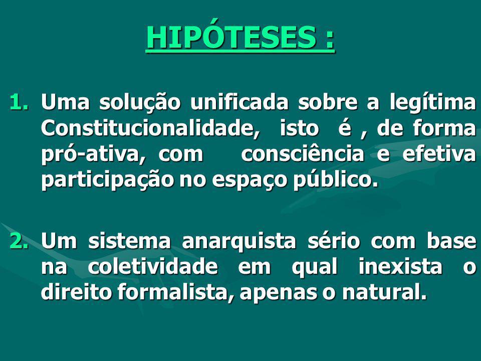 HIPÓTESES :