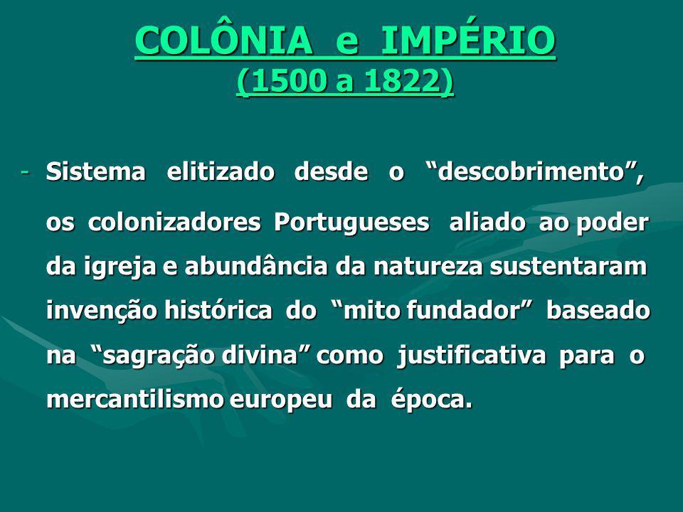 COLÔNIA e IMPÉRIO (1500 a 1822) Sistema elitizado desde o descobrimento ,