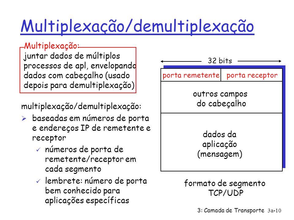 Multiplexação/demultiplexação