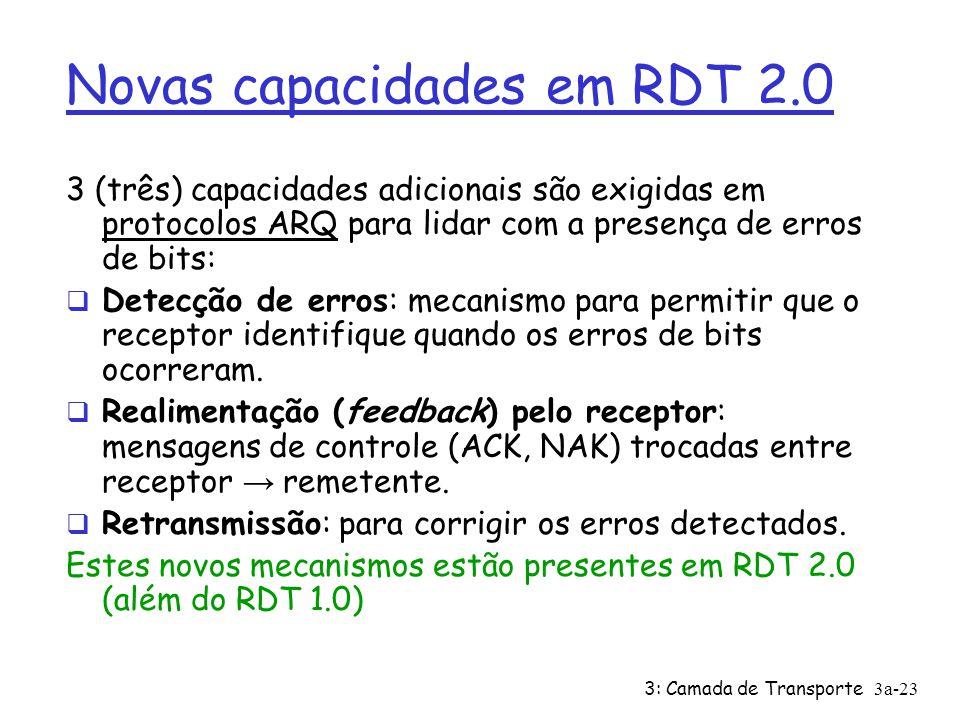 Novas capacidades em RDT 2.0