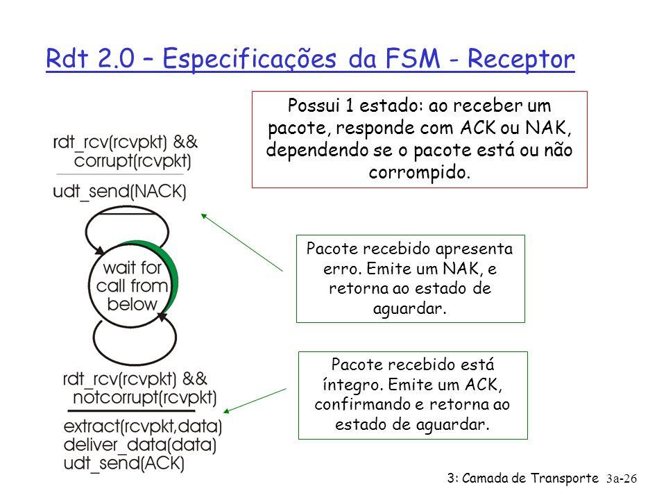Rdt 2.0 – Especificações da FSM - Receptor