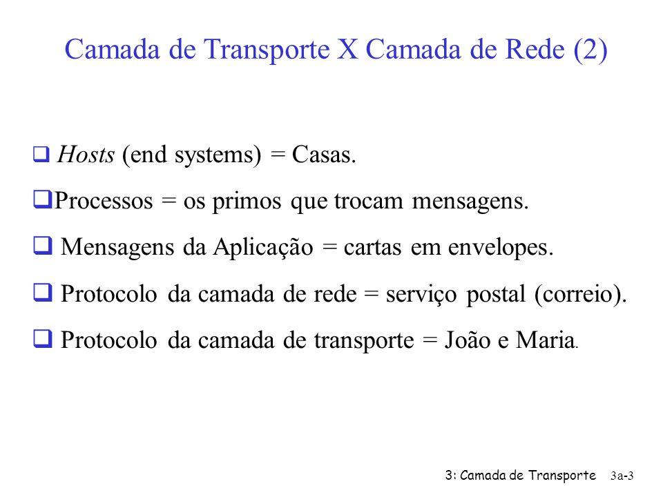 Camada de Transporte X Camada de Rede (2)