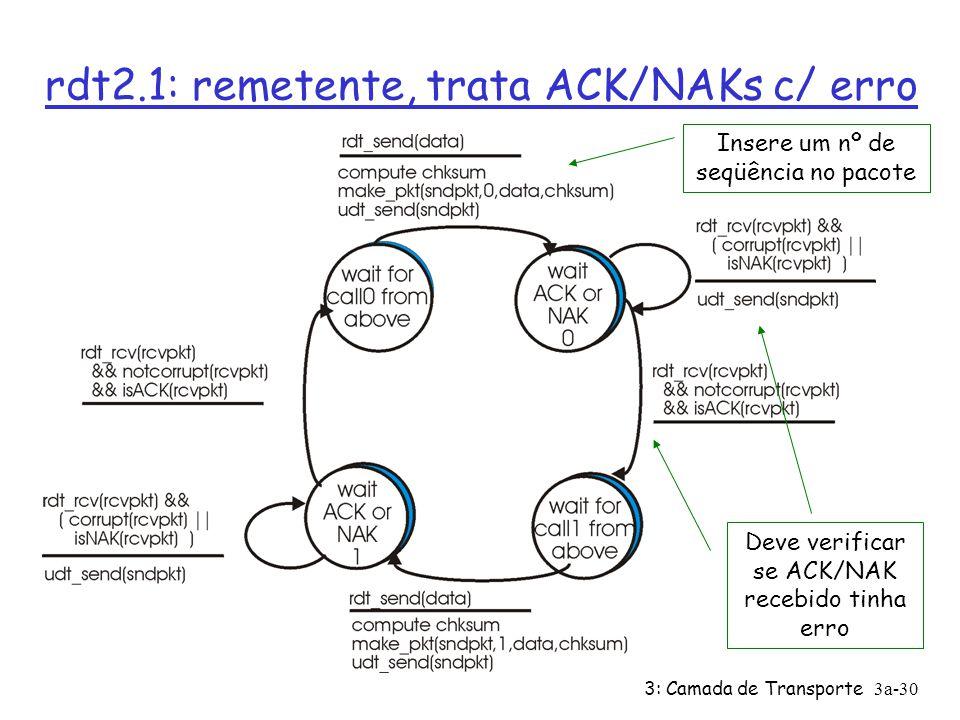 rdt2.1: remetente, trata ACK/NAKs c/ erro