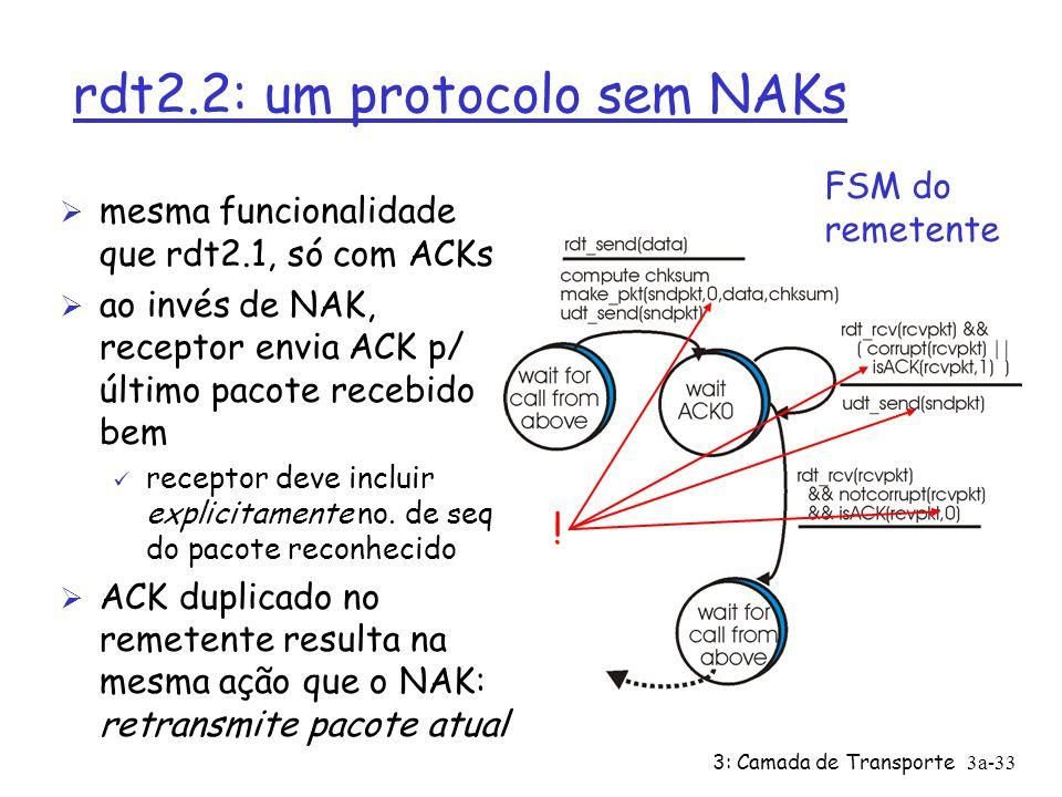 rdt2.2: um protocolo sem NAKs