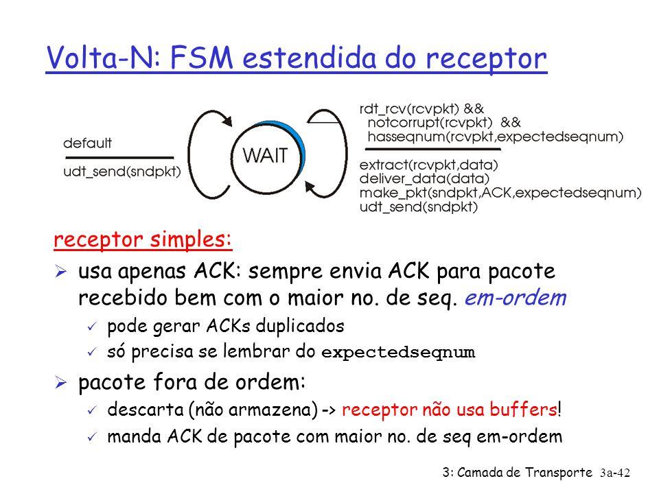 Volta-N: FSM estendida do receptor