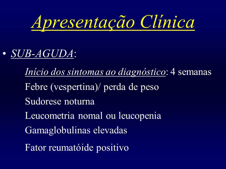 Apresentação Clínica Início dos sintomas ao diagnóstico: 4 semanas