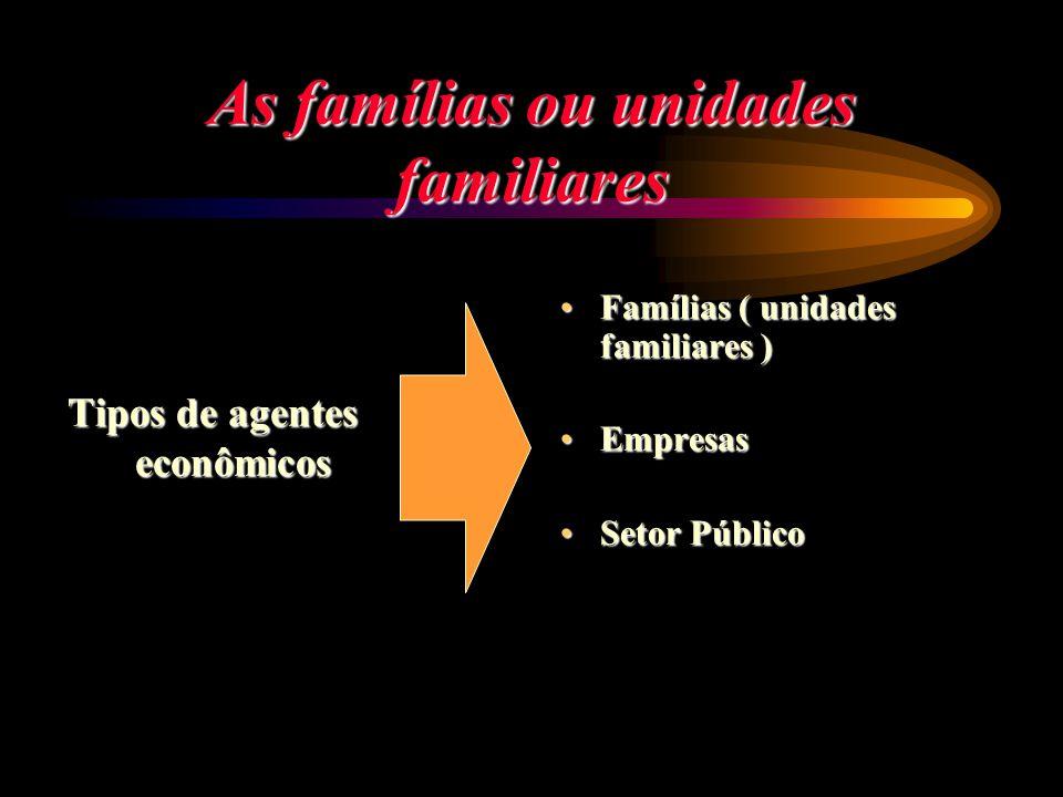 As famílias ou unidades familiares