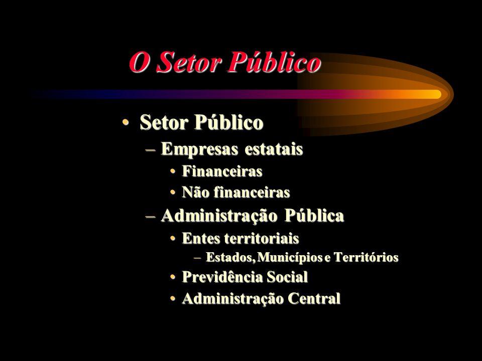 O Setor Público Setor Público Empresas estatais Administração Pública