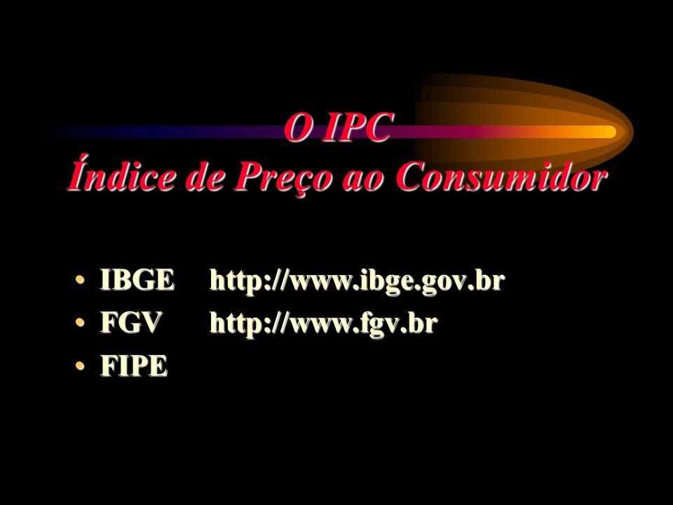 O IPC Índice de Preço ao Consumidor