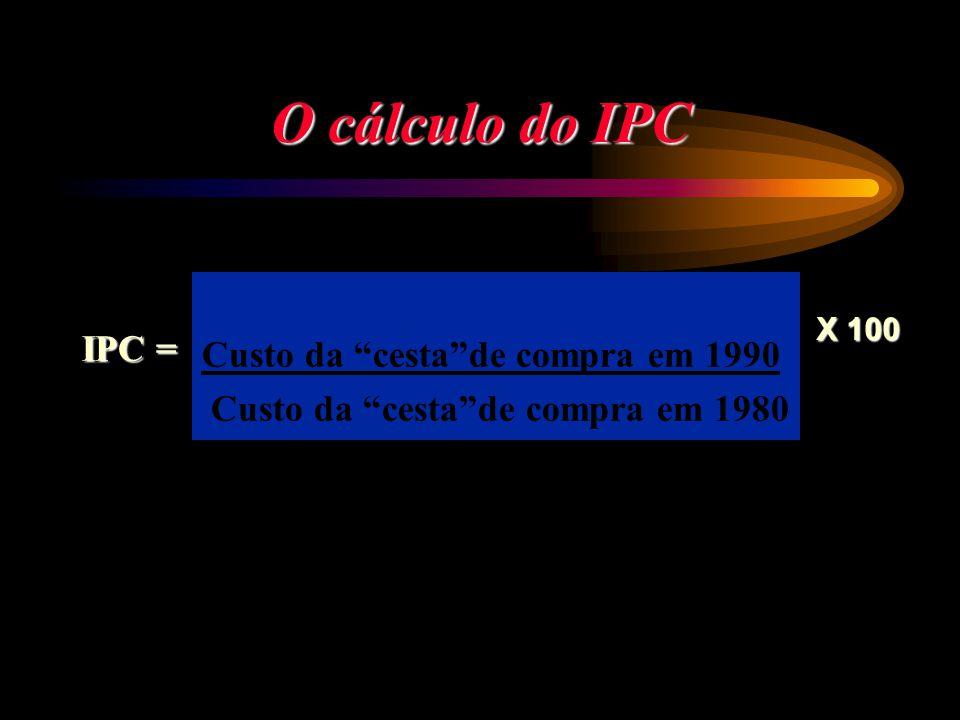 O cálculo do IPC Custo da cesta de compra em 1990 IPC =