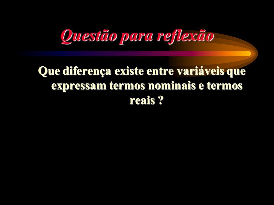 Questão para reflexão Que diferença existe entre variáveis que expressam termos nominais e termos reais