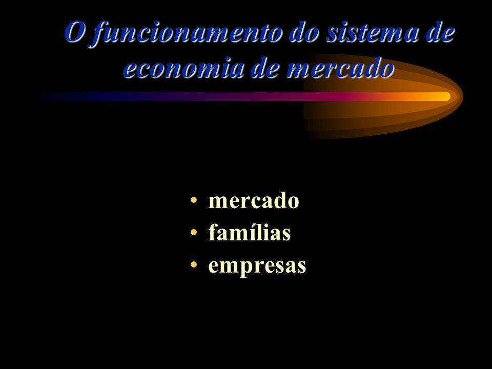 O funcionamento do sistema de economia de mercado