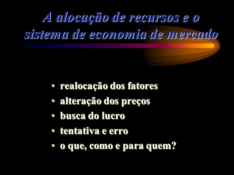 A alocação de recursos e o sistema de economia de mercado