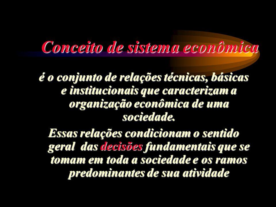 Conceito de sistema econômica