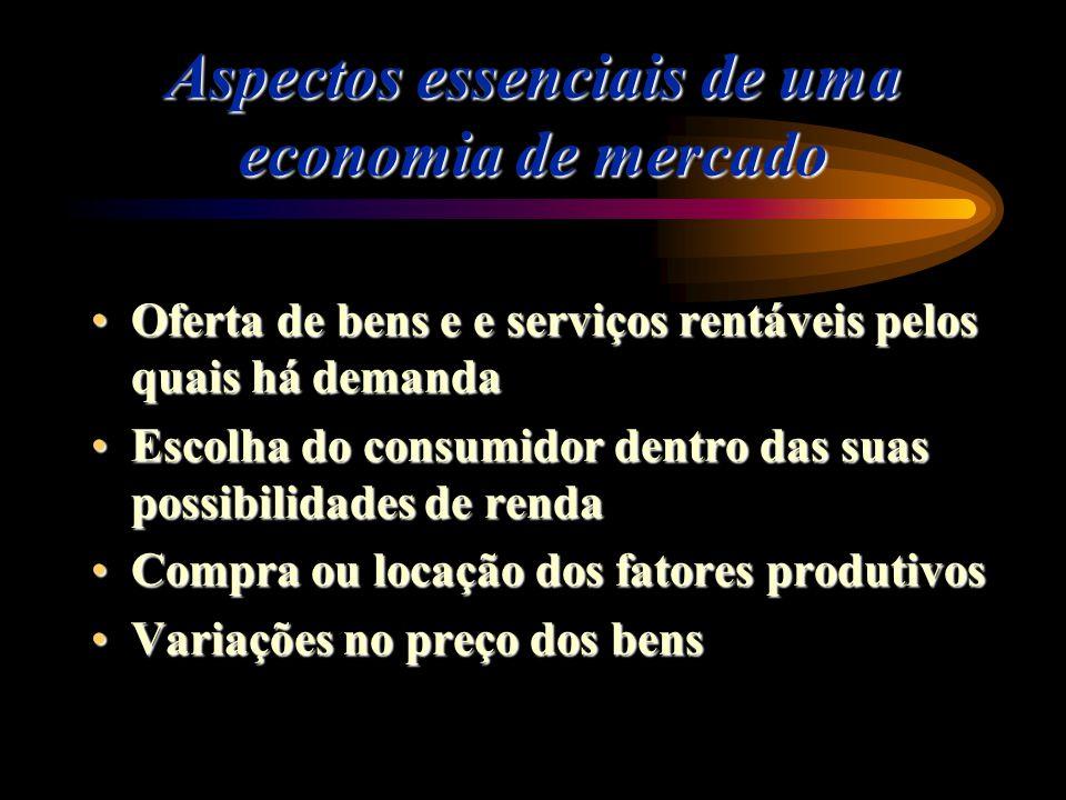 Aspectos essenciais de uma economia de mercado