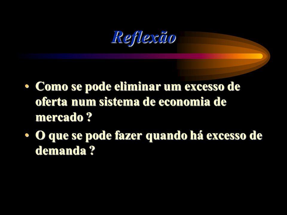 Reflexão Como se pode eliminar um excesso de oferta num sistema de economia de mercado .