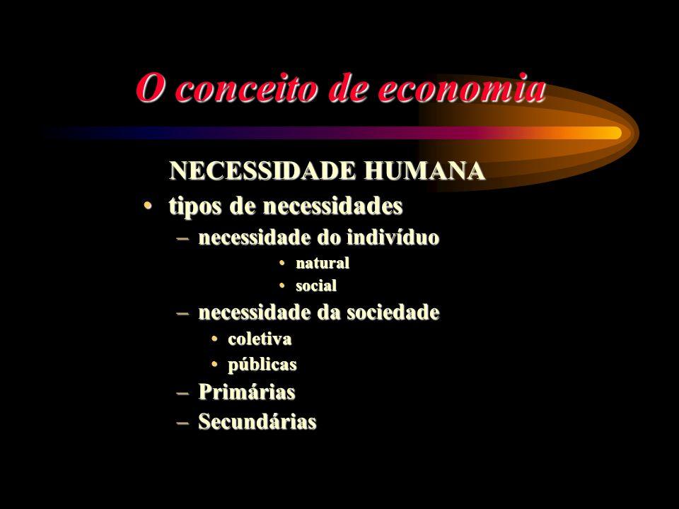 O conceito de economia NECESSIDADE HUMANA tipos de necessidades