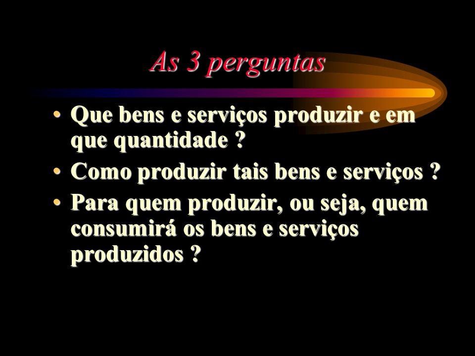 As 3 perguntas Que bens e serviços produzir e em que quantidade
