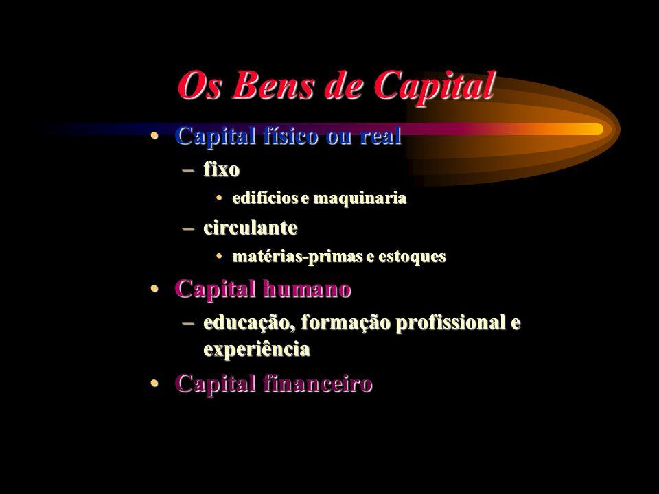 Os Bens de Capital Capital físico ou real Capital humano