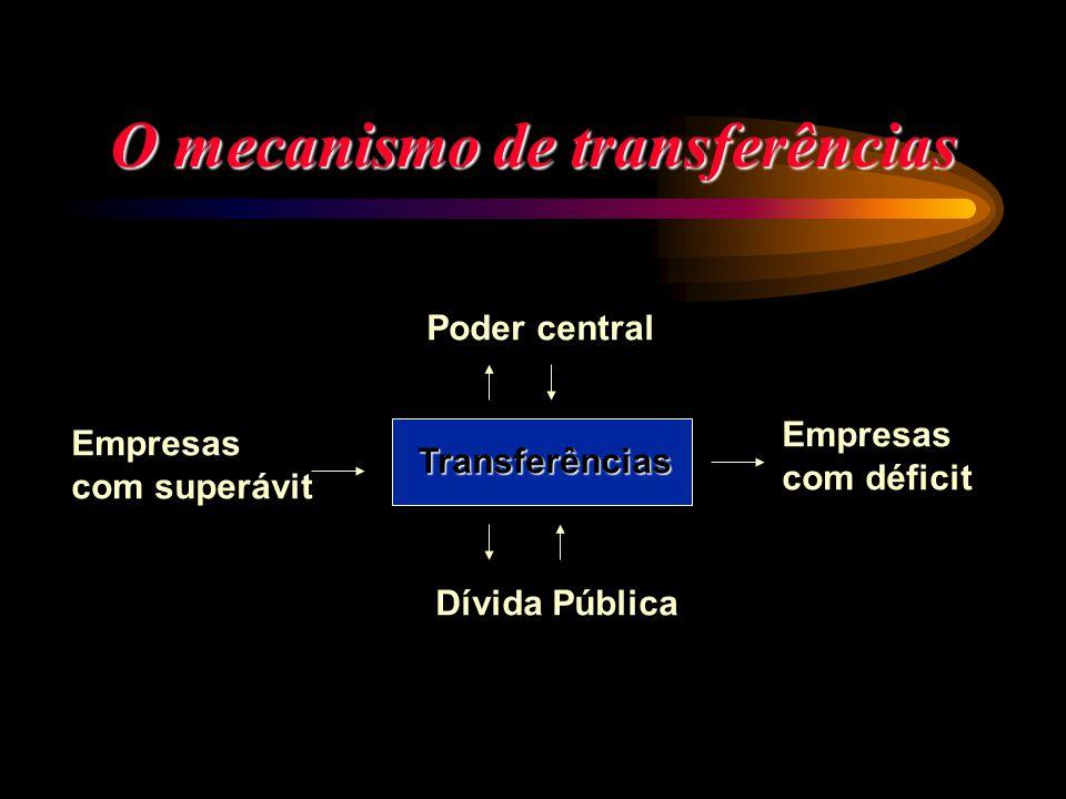 O mecanismo de transferências