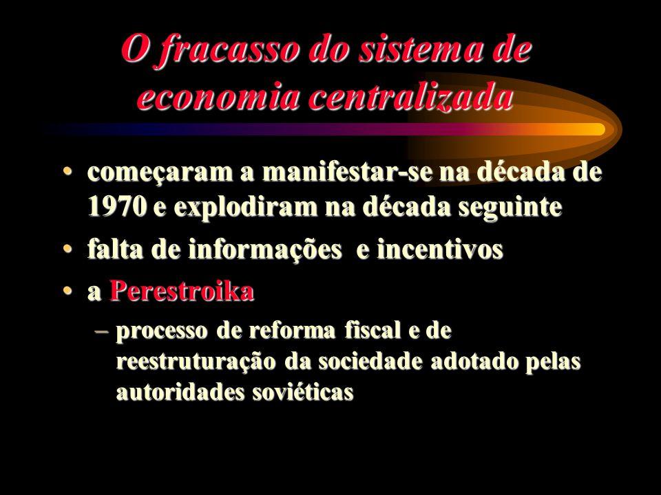 O fracasso do sistema de economia centralizada