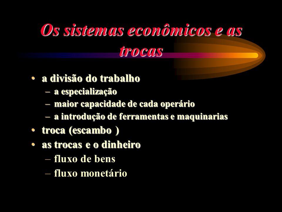 Os sistemas econômicos e as trocas