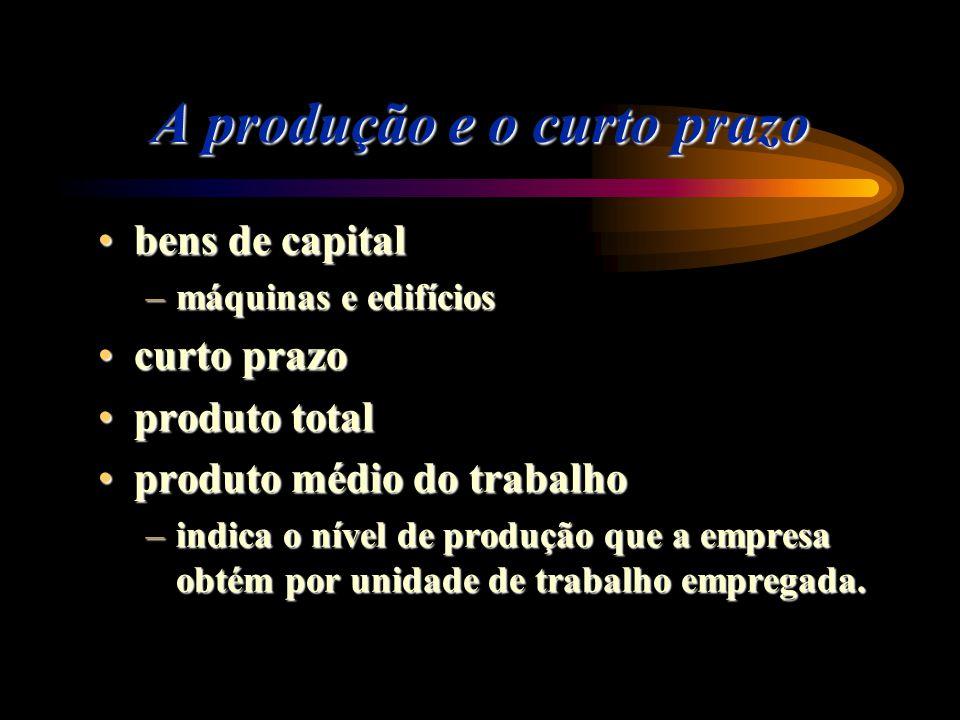 A produção e o curto prazo