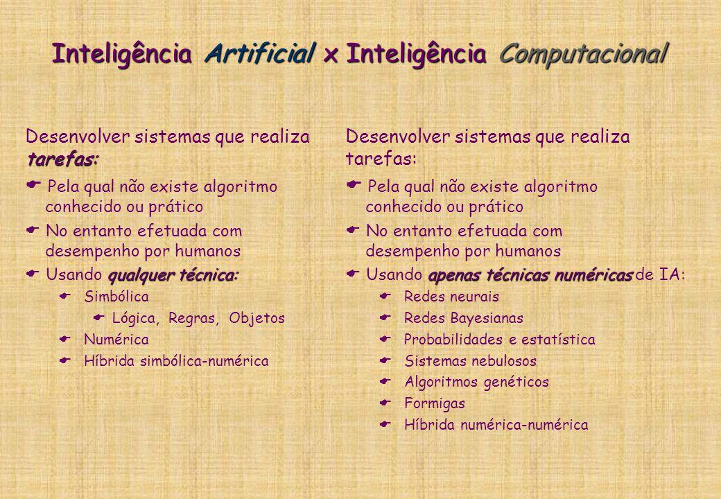 Inteligência Artificial x Inteligência Computacional