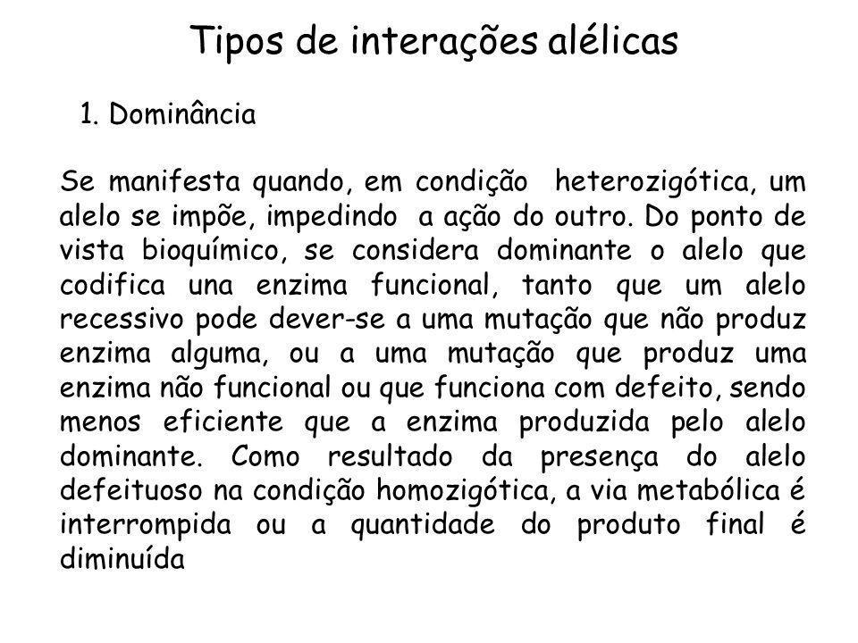 Tipos de interações alélicas