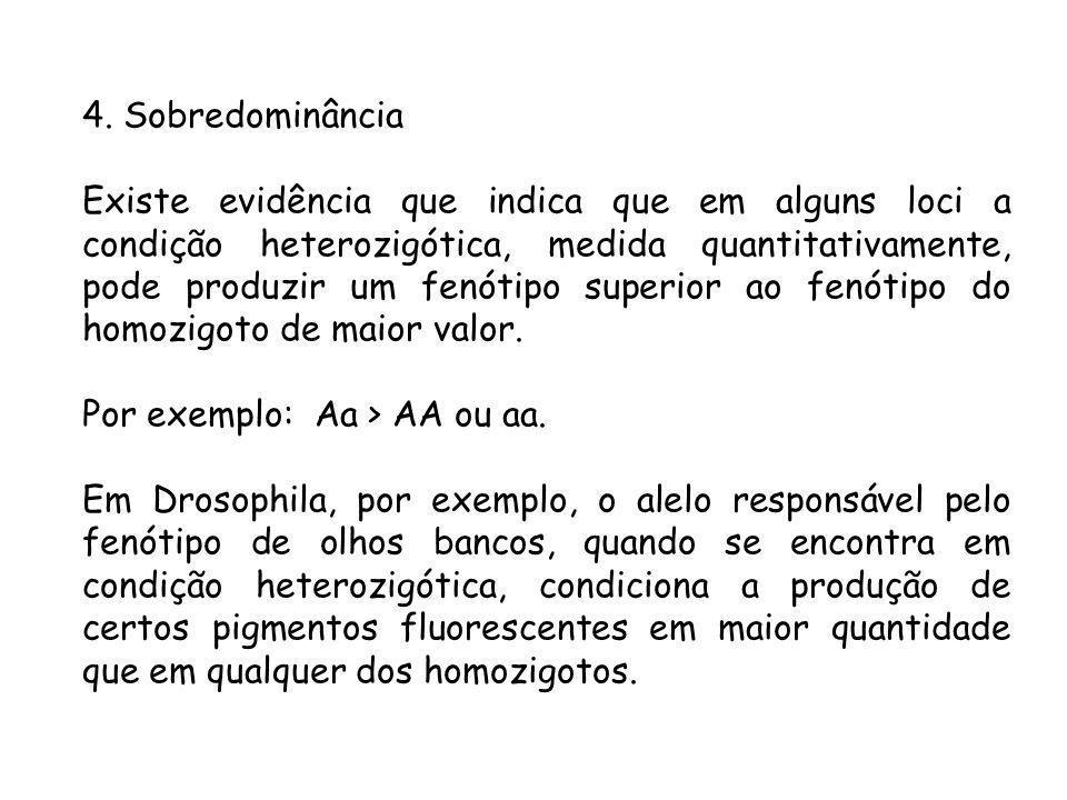 4. Sobredominância