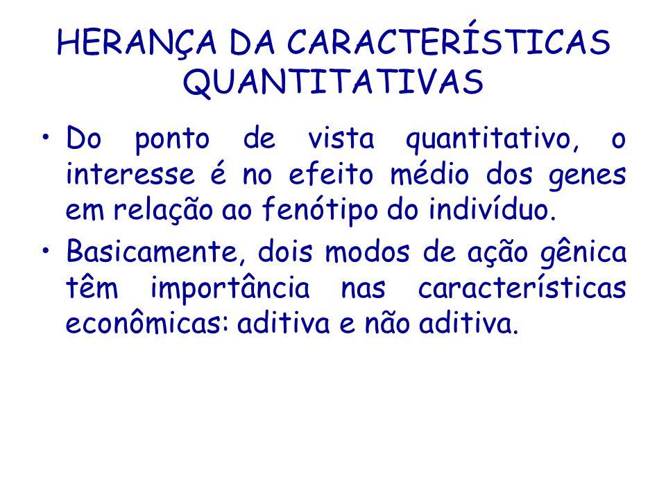 HERANÇA DA CARACTERÍSTICAS QUANTITATIVAS