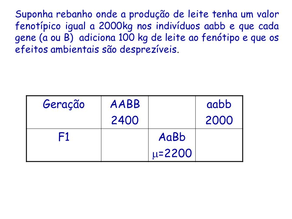 Geração AABB 2400 aabb 2000 F1 AaBb =2200