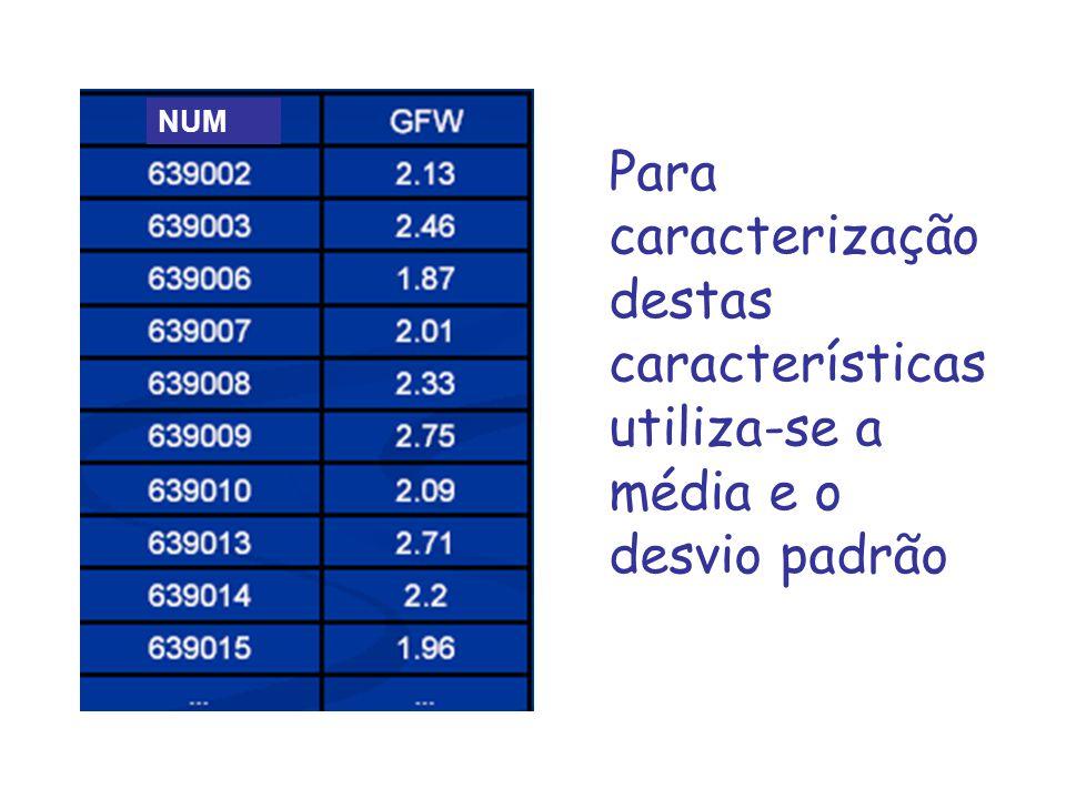 NUM Para caracterização destas características utiliza-se a média e o desvio padrão