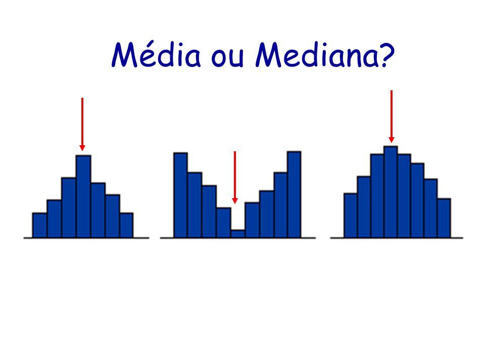 Média ou Mediana