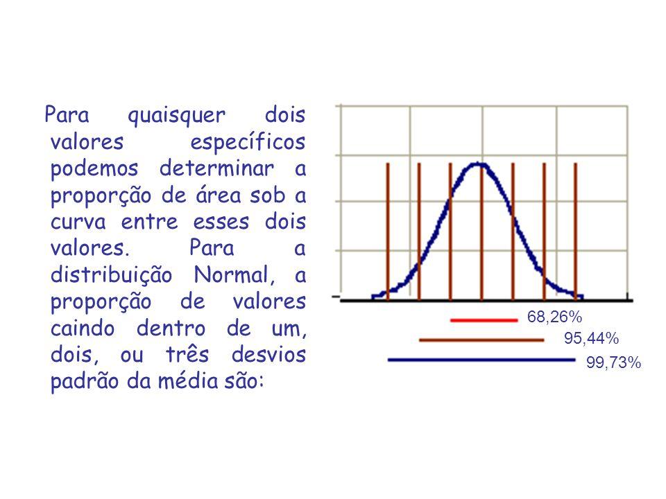 Para quaisquer dois valores específicos podemos determinar a proporção de área sob a curva entre esses dois valores. Para a distribuição Normal, a proporção de valores caindo dentro de um, dois, ou três desvios padrão da média são: