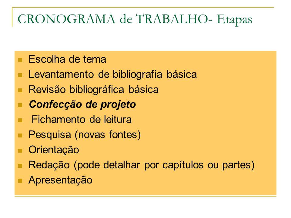 CRONOGRAMA de TRABALHO- Etapas