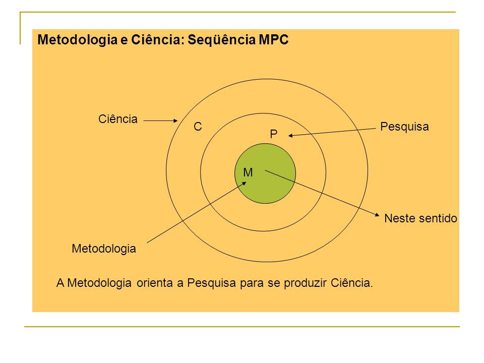 Metodologia e Ciência: Seqüência MPC
