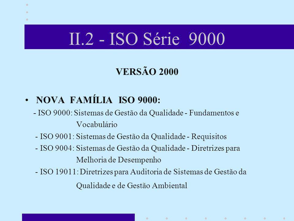 II.2 - ISO Série 9000 VERSÃO 2000 NOVA FAMÍLIA ISO 9000:
