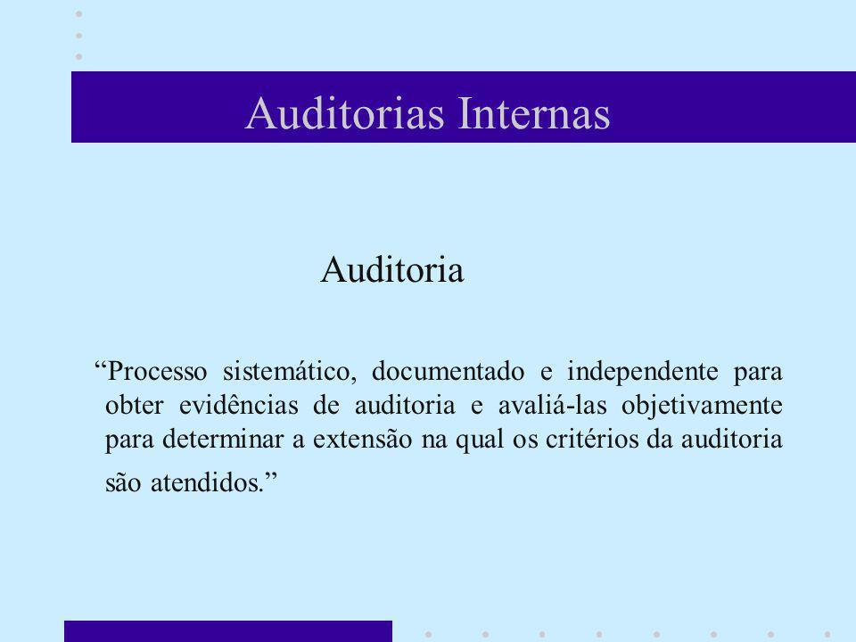 Auditorias Internas Auditoria