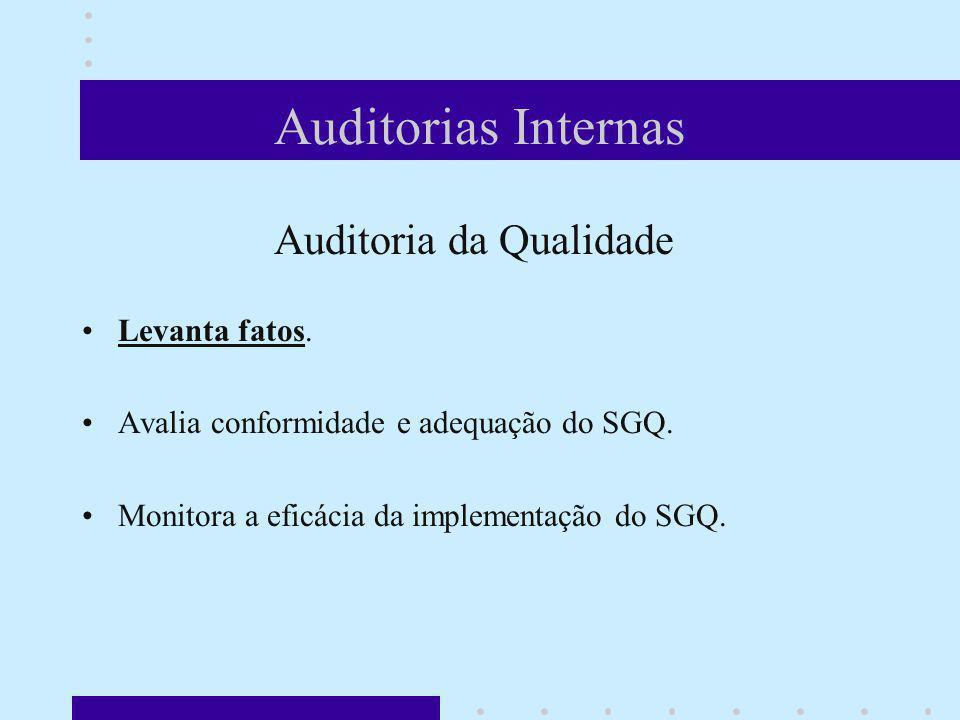 Auditorias Internas Auditoria da Qualidade Levanta fatos.