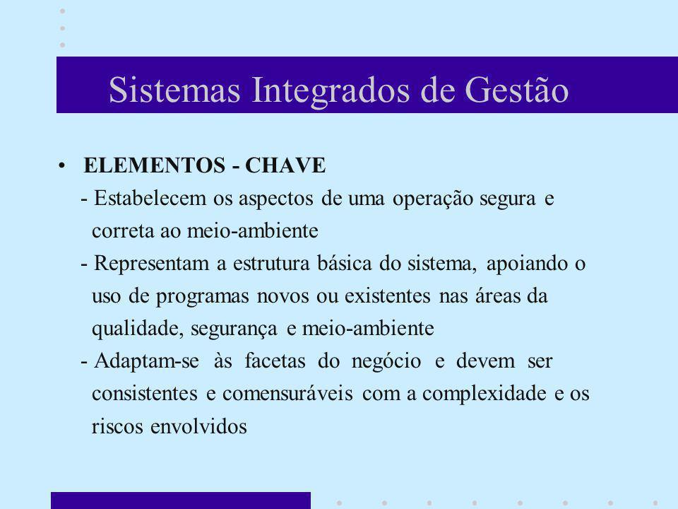 Sistemas Integrados de Gestão